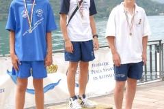 3^ Prova Coppa Italia 2012 - Campione d'Italia
